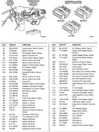 1997 jeep cherokee wiring harness wiring diagrams wiring diagrams 1924 Buick Starter Wiring Diagram 1997 jeep wrangler pcm wiring diagram wiring diagram and schematic 1997 jeep cherokee wiring harness wiring diagrams Buick Century Wiring-Diagram