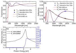 Zsw Uv Vis Nir Spectroscopy