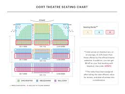 Emerson Majestic Seating Chart 47 Curious The Al Hirschfeld Theatre Seating Chart