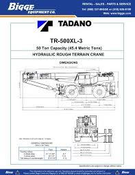 Tadano Tr 500xl 3 Load Capacity Cranes For