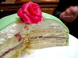 Princesstårta Swedish Princess Cake Honeyandsoy Food Adventures
