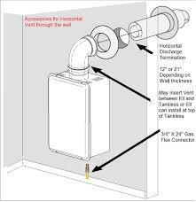 Gas Water Heater Installation Kit Rinnai Tankless Water Heaters Rinnai Luxury Series Rinnai