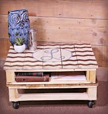 Each of the coffee tables take two pallets to make. How To Make The Perfect Pallet Coffee Table