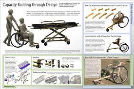 Hiros Bigaku Total Design Solutions By Hiroyuki Shibata Skills In