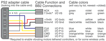 ps2 usb wiring diagram ps2 wiring diagrams