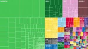 Android Fragmentation Chart These Nifty Charts Show Just How Fragmented Android Is