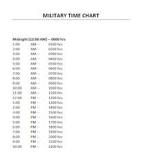 Military Zulu Time Chart Timezone Conversion Chart Military Time Chart To Copy Free
