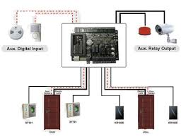 wiring diagram access control panel wiring image us c3 200 zkaccess on wiring diagram access control panel