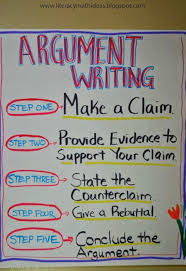 Anchor Charts For Writing Awesome Writing Anchor Charts To Use In Your Classroom