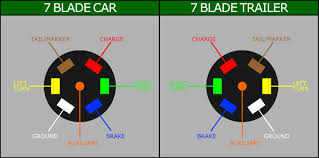 likewise 7 Blade Wiring Harness   Custom Wiring Diagram • furthermore 5 Way Plug Diagram   Find Wiring Diagram • besides 12 Awesome Photos Of Trailer Lights Wiring Diagram 5 Way   Find The additionally  additionally  furthermore  as well Trailer Lights Wiring Diagram 5 Way   Various information and furthermore  in addition Trailer Lights Wiring Diagram 5 Way   B2 work co further 7 Wire Trailer Light Wiring   Wiring Diagrams Data Base. on trailer lights wiring diagram 5 way
