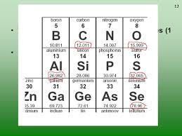 1 Unit E: The Mole 6.02 X Learning Objectives Identify Avogadro's ...