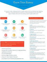 What Is Apa Citation Format 4 Apa Style Basics Essays Kingcom