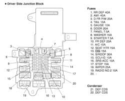 01 lexus is300 fuse box location wiring diagrams best fuse box for lexus is300 schematics wiring diagram lexus is300 firing order 01 lexus is300 fuse box location