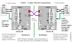 faq connect rs 422 devices b b electronics figure 1 rs 232 connections