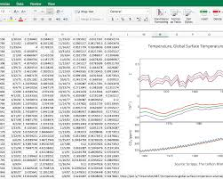 ebitus inspiring weve updated excel online whats new in ebitus magnificent make a chart a subplot plotly and excel cute excel workbook