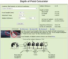 Photography Depth Of Field Chart Depth Of Field Calculator Canon Hyperfocal Distance Chart