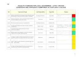 Life Planning Templates Life Plan Template Strategic 5 Year Com Personal Goal Lif