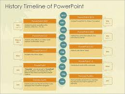 Powerpoint History 7 Historical Timeline Templates Free Pdf Ppt Format