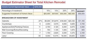 bathroom remodeling checklist apartment renovation checklist rome fontanacountryinn com