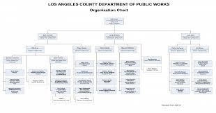 Ladbs Organizational Chart Los Angeles County Department Of Public Works Organizational