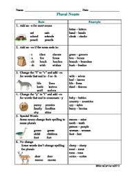 Plural Nouns Rules Chart