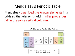 The Periodic Table & Classification of Elements - ppt video online ...