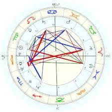 Anthony Bourdain Natal Chart Argento Asia Astro Databank