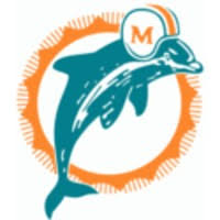 1972 Miami Dolphins Depth Chart 1974 Miami Dolphins Starters Roster Players Pro