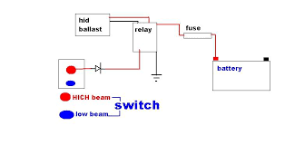 honda xrm wiring color coding honda image wiring honda xrm 125 wiring diagram jodebal com on honda xrm wiring color coding