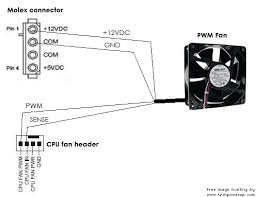 x9scm iif says not to use both 3 pin and 4 pin fans at the same share this post