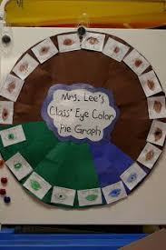 Fun Idea About How To Make A Class Pie Chart With Strips Of Paper