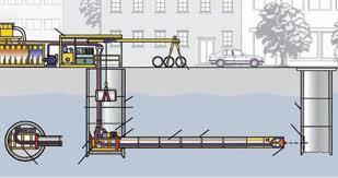microtunneling. microtunneling avn - herrenknecht .