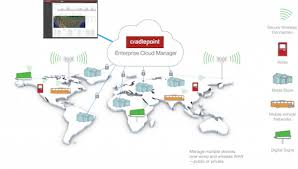 cradlepoint enterprise cloud manager is now available evdoinfo com cradlepoint enterprise cloud manager is now available