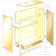 cabinet construction best kitchen cabinet construction kitchen cabinet construction plans pdf