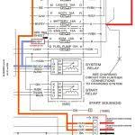 harley davidson radio wiring harness diagram best of chevy radio harley davidson radio wiring harness diagram fresh sample pdf harley davidson radio wiring diagram uptuto