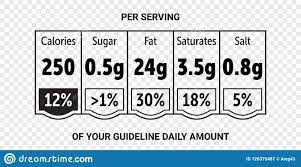 Daily Value Chart Food Value Label Chart Vector Information Beverage