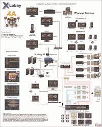 wiring diagram control 4 system wiring wiring diagrams control 4 wiring diagram
