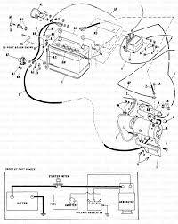 simplicity b 10 (2025070) allis chalmers b 10 garden tractor, 11hp Simplicity 4040 Tractor Wiring Diagram b 10 (2025070) allis chalmers b 10 garden tractor, 11hp (sn 5000 & below) electric starter generator system mfg nos 990314 thru 990433 diagram and