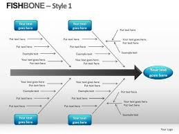 fishbone diagram template powerpoint   all about templatefishbone diagram template powerpoint blank images wdrtze p