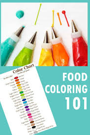 Candy Melt Color Chart Food Coloring 101 Colors To Buy How To Mix Frosting And
