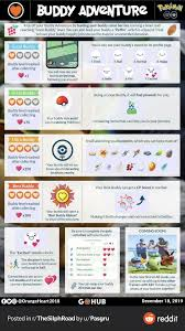 From the Pokémon Go Orlando page, here's some more information on the Buddy  Adventure! | Pokemon go buddy, Pokemon go, Pokemon