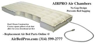 Air Bed Solutions for Sleep Number bed Problems – Page 6 – Air