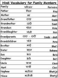 Relationship Chart In Hindi 43 Best Learn Hindi Images In 2019 Learn Hindi Hindi