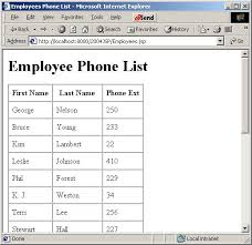 company phone list template 29 images of employee extension list template leseriail com