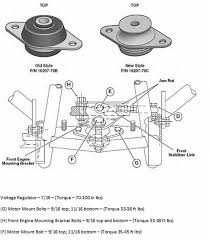 istructions to remove replace front engine motor mount harley istructions to remove replace front engine motor mount mount picture jpg