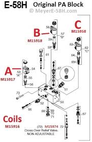 meyer plow wiring diagram e 58h not lossing wiring diagram • meyer plow wiring diagram e 58h wiring diagram third level rh 13 3 13 jacobwinterstein com