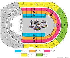 Denver Cirque Du Soleil Seating Chart Denver Coliseum Seating Chart
