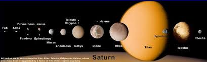 saturn s size the moons of saturn