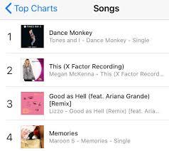 Irish Itunes Chart Megan Mckenna Celebrates Her X Factor Celebrity Song This