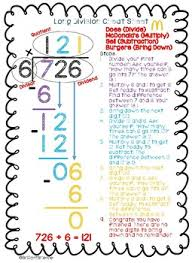 Long Division Step By Step